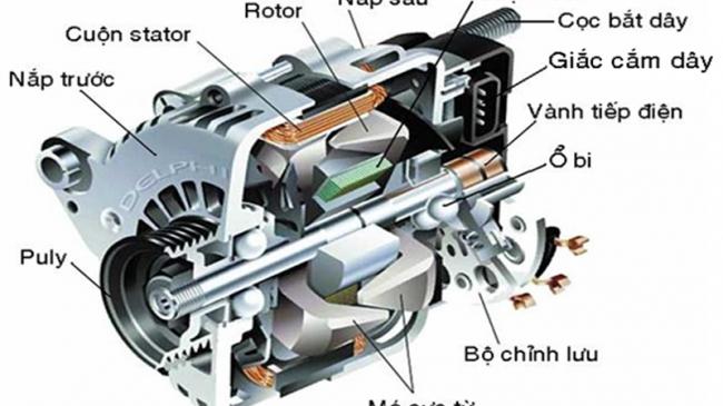 Cách tính công suất máy phát điện 3 pha